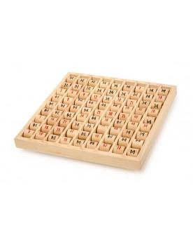 Table de multiplication Lire, écrire, compter  –Serpent à Lunettes