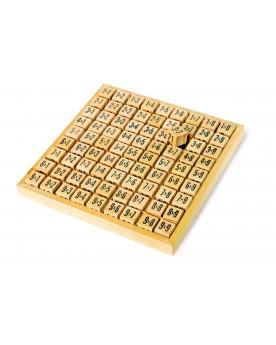 Table à calcul «Multiplication» Lire, écrire, compter  –Serpent à Lunettes