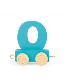 Train de chiffres coloré 0  Lire, écrire, compter  –Serpent à Lunettes
